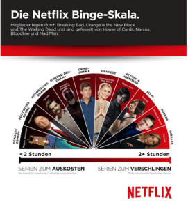 Germany_Binge_Graphic