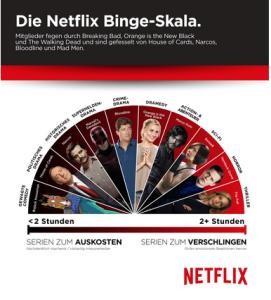 Germany_Binge_Graphic